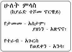 Prof. Ephraim Isaac's view on Ethio-Sudan Border Ambushed at ESFNA
